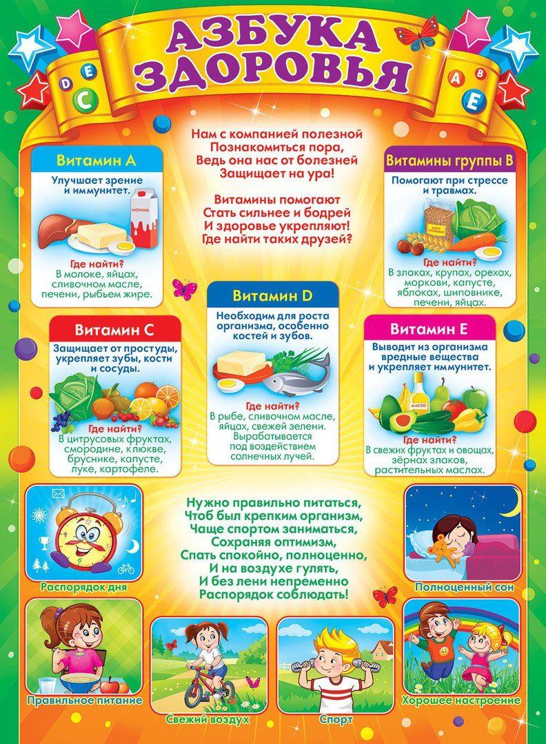 картинки для уголок здоровья в школе того